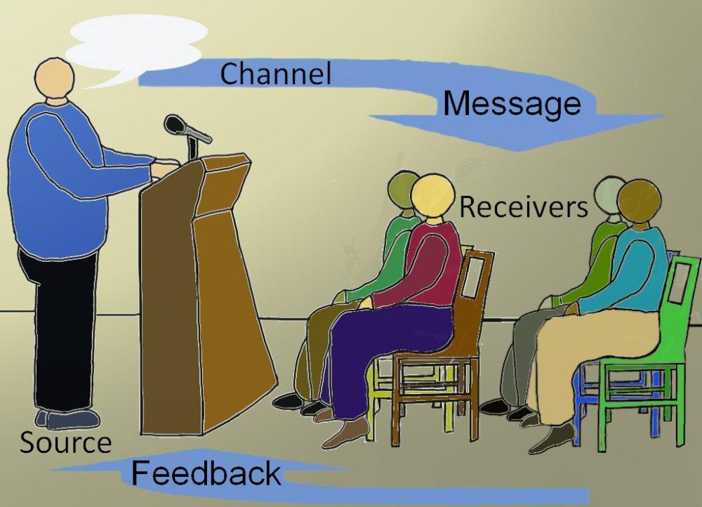 Transactional_comm_model