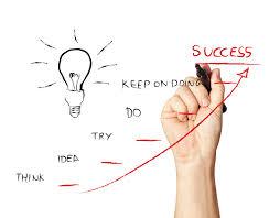 biz-success