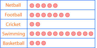 data-org
